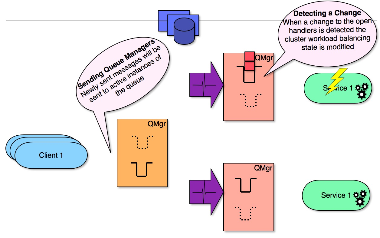 Article] Concepts Behind Broker Networks