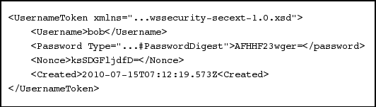 Example UsernameToken with a digest of the password