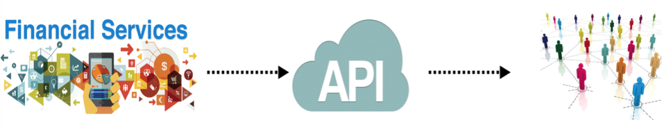 Exposing financial services via APIs to a wider customer base