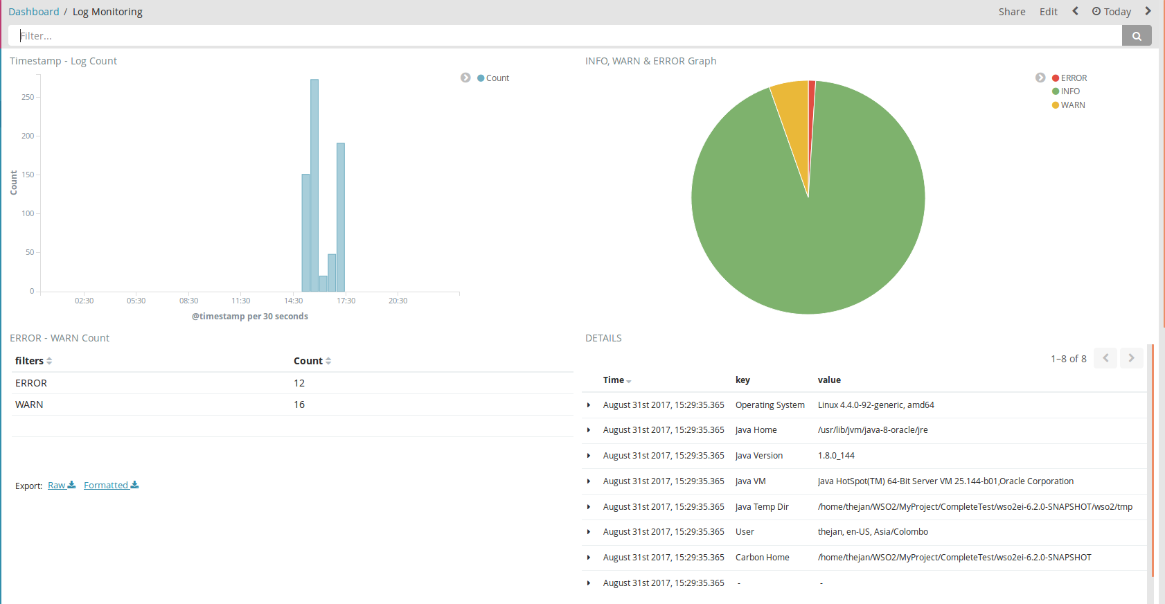 Monitoring WSO2 Enterprise Integrator Logs and Statistics
