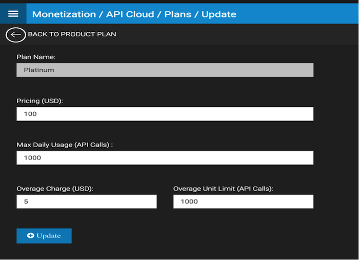 Article] How Monetization Works in the API Cloud