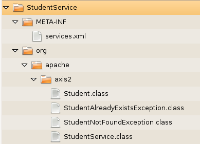 Structure of the Service Archieve File