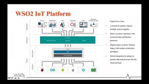 5 Cool Things You Can Do With WSO2 IoT Server
