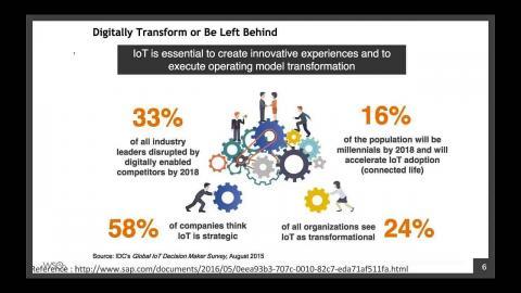 Building Enterprise-grade IoT Architectures for Digital Transformation