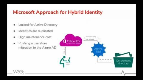 Integrating MS Office 365 with WSO2 Identity Server