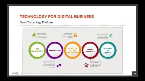 Open Technology Platform for Digital Transformation
