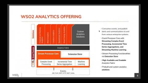 Solutions Using WSO2 Analytics