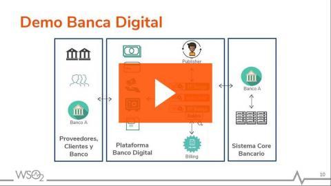 Cómo Abordar los Desafíos y Cumplir los Objetivos de la Transformación de una Banca Digital con Soluciones de WSO2
