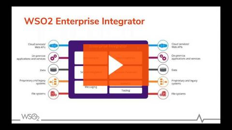 Developing, Debugging and Administrating Your Integration Scenarios with WSO2 Enterprise Integrator