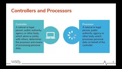GDPR Compliance with WSO2 Identity Server