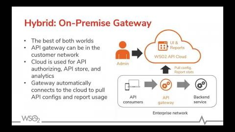 Hybrid API Management: API Gateways Anywhere