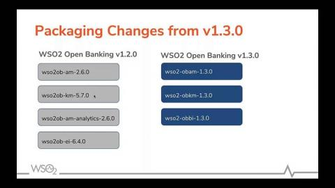 What's new in WSO2 Open Banking