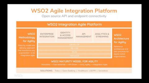 2018 Year in Review and 2019 Targets - A Year of WSO2 Integration Agility