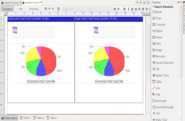 Using Different Reporting Frameworks with WSO2 Business Activity Monitor