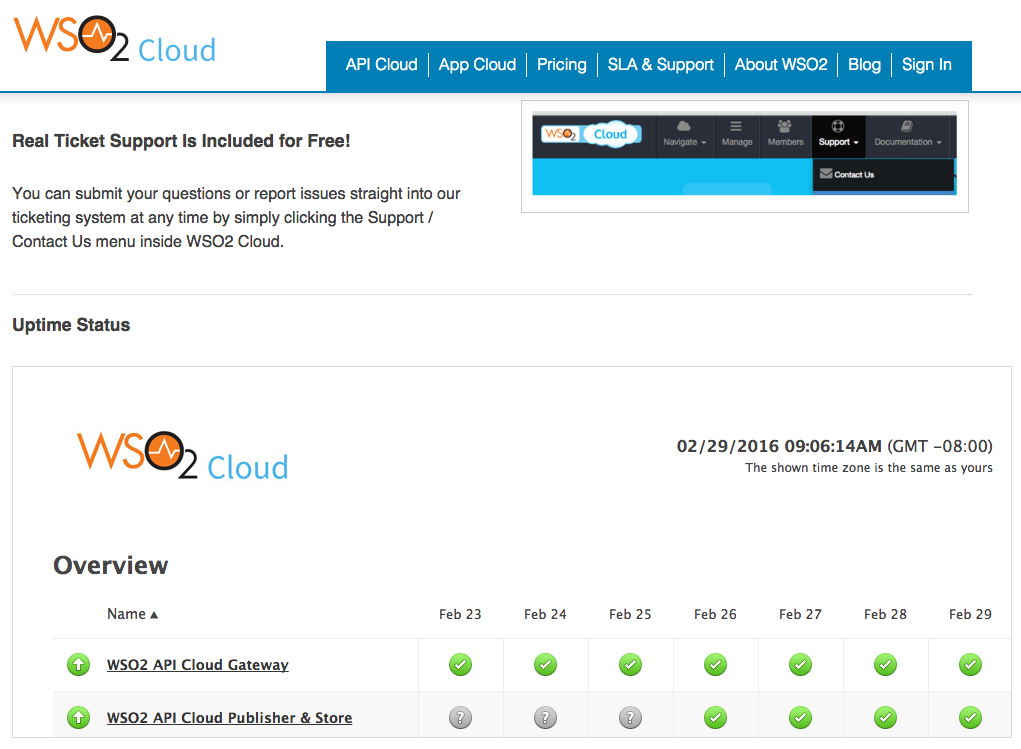 API Cloud Support and SLA page with uptime dashboard